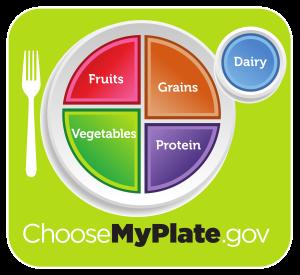 USDA_MyPlate_green.svg