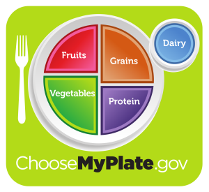 USDA_MyPlate_green.svg